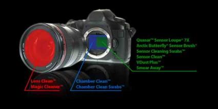 image sensor by Pratik