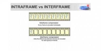 compression -interfram intraframe by ashish